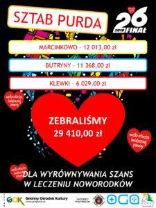 WOŚP 2018 - ZEBRALIŚMY